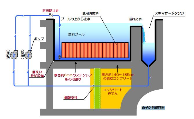 Unit 4 Tepco Reports On Stability Translated