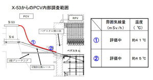 TEPCO Hides Reactor 2 Radiation Data, 11 Days & Counting