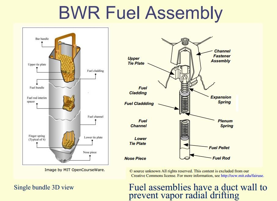 BWR_Fuelassembly