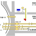 More On Fukushima Unit 3, TEPCO Fails To Explain Levels