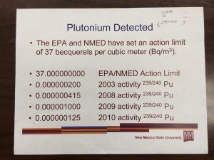 WIPP Plutonium Leak Amount Confirmed