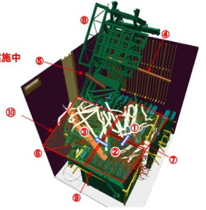 Fukushima Unit 3 Spent Fuel Pool Debris Removal Update