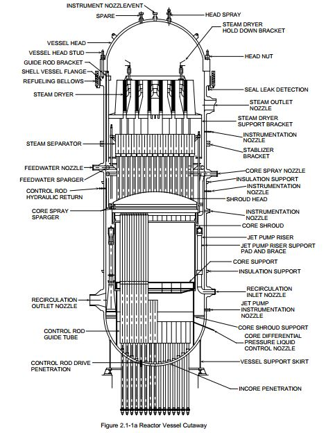reactor_diagram_details_systems