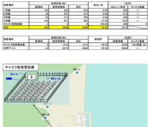Fukushima Spent Fuel Progress Report