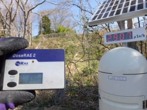 Citizens Continue To Find Inaccurate Govt. Radiation Monitors In Fukushima