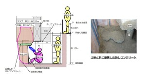 worker_death_diagram