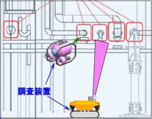 New Robot Torus Room Inspections Under Preparation In Fukushima Unit 2
