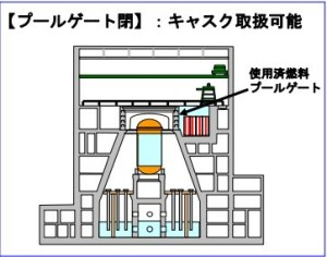 Some Spent Fuel From Fukushima Unit 4 To Be Sent To Unit 6