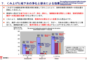Fukushima Daiichi Sea Releases Updated To 157 Billion Bq Per Day