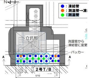 TEPCO's Trench Saga Could Have Unintended Consequences