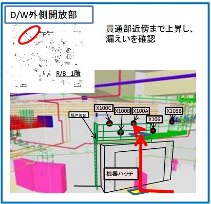 upperdrywell_concept_inspectionlocation