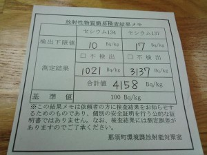 4158 bq/kg Mushrooms Found In Tochigi Prefecture