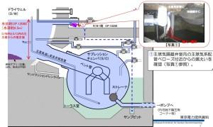 unit3_torus_diagram