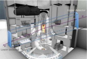 Fukushima Unit 1 To Begin Muon Scan In February