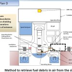 Fukushima Melted Fuel Removal Process Being Reconsidered