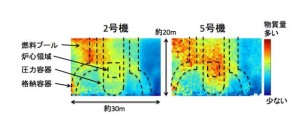 Researchers Confirm 100% Of Fukushima Unit 2 Core May Have Melted