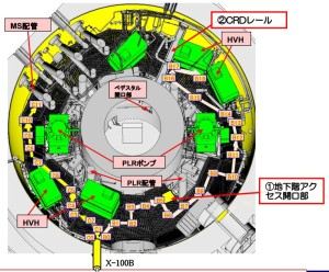 Fukushima Daiichi Unit 1 Containment Inspection Starts April 10th