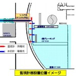 Fukushima Unit 3 Containment Inspection To Start October 2015