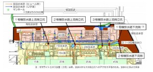 Fukushima Unit 1 Discharge Canal Begins Filtration