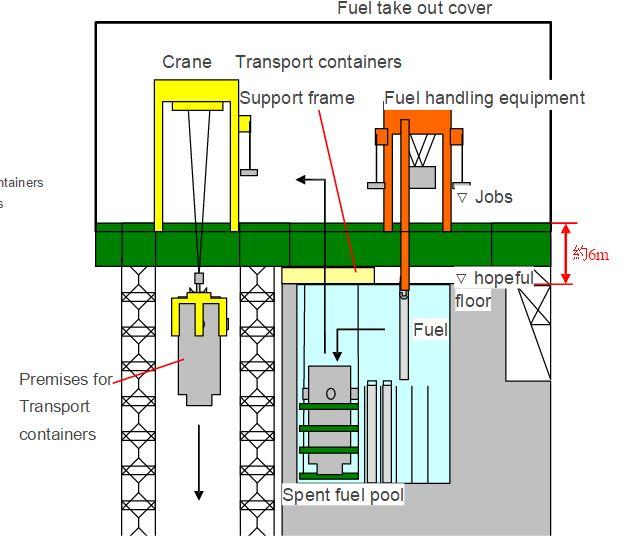 unit3_cover_diagram