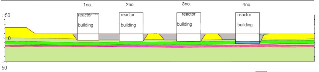 reactor_depth