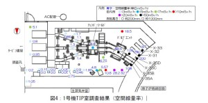 Fukushima Unit 1 TIPS Inspection Done, High Radiation Found