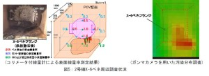 Fukushima Unit 2 High Radiation, New Images Show Cause