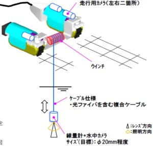 New Plan To Inspect Fukushima Unit 1 Unveiled