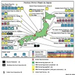 Japan Sees Another Reactor Permanently Shut Down