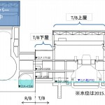 TEPCO Starts Frozen Wall, What You Need To Know