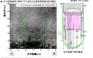 Fukushima Unit 2 Muon Scan Not So Conclusive