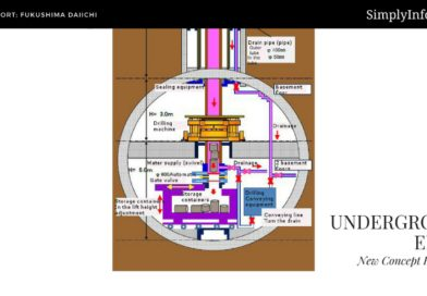 The Semi-Secret Plan To Tunnel Under Fukushima Daiichi