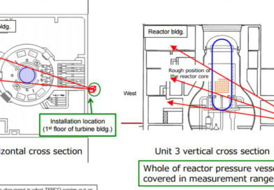 Fukushima Unit 3 To Get Muon Scan End Of April