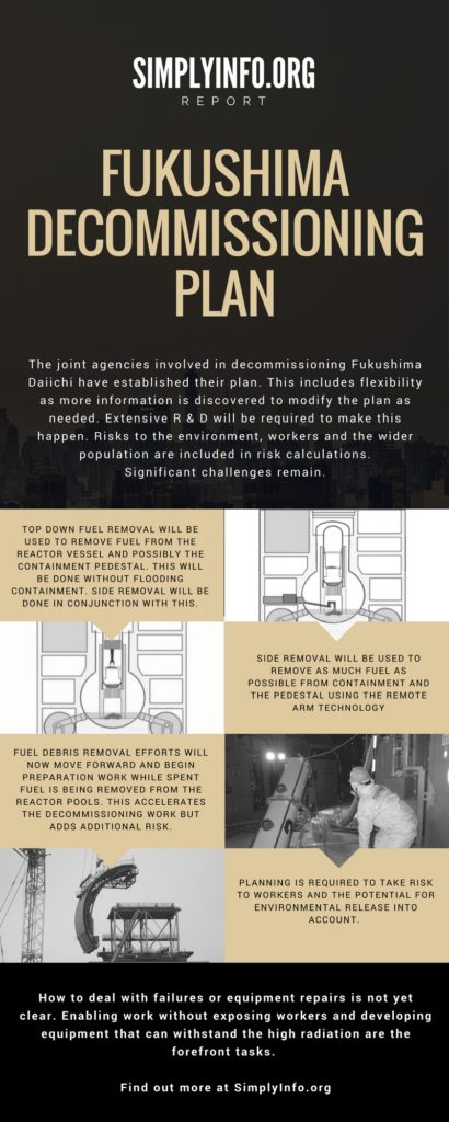 Decomm Infographic