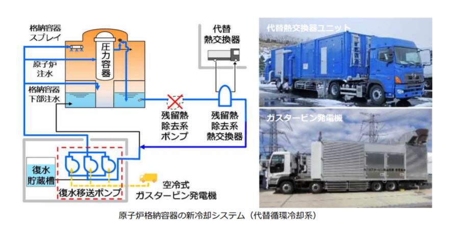 TEPCO_magic_truck_2017