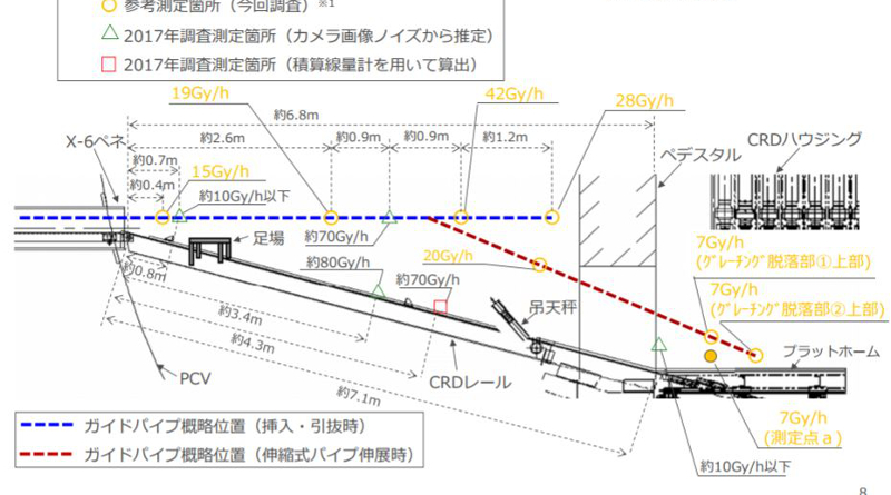 SimplyInfo.org Analysis Of Fukushima Unit 2 Pedestal Inspection 2018
