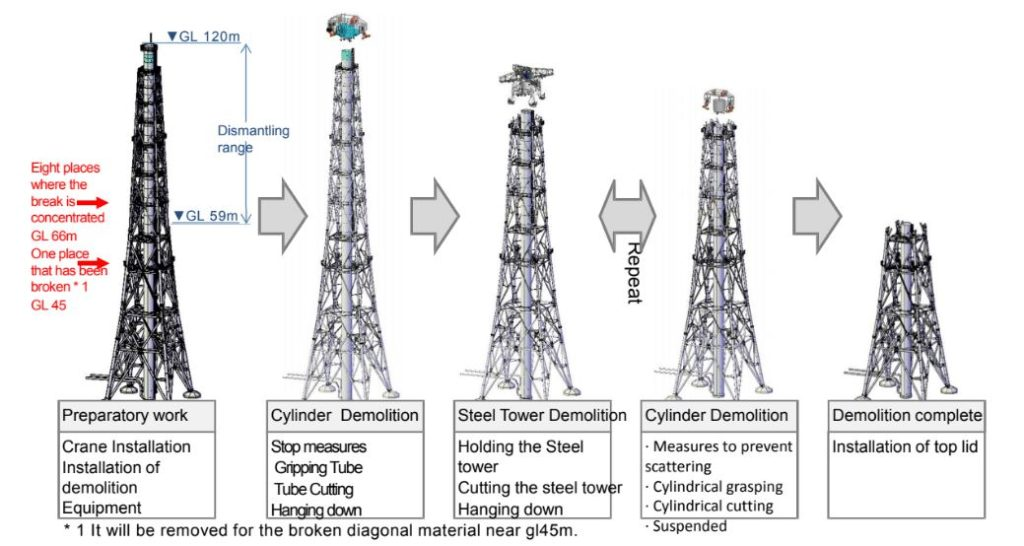u1_2_vent_tower_dismantling_