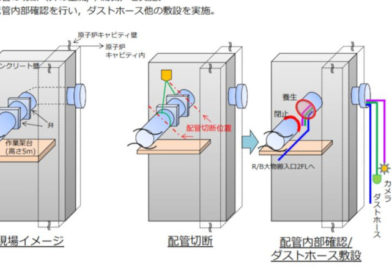 Fukushima Unit 1 Containment Inspection Update