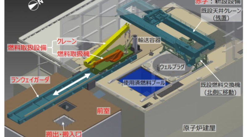 Fukushima Unit 2 Has A Spent Fuel Removal Plan