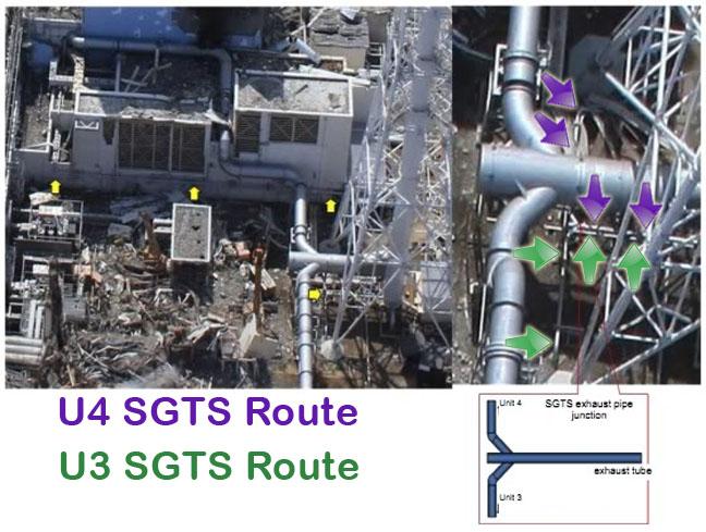 U3_U4_sgtsjunction