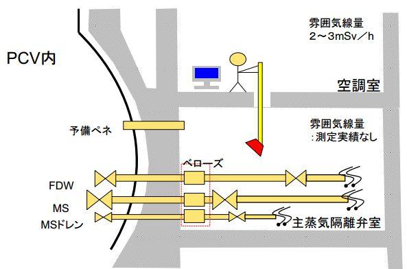 U3_msiv_inspection