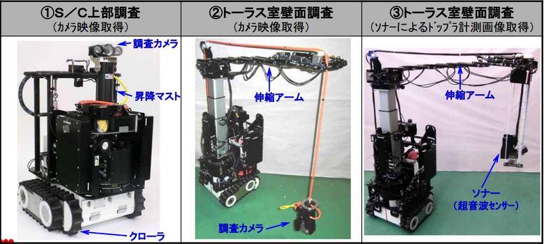 robots_unit1