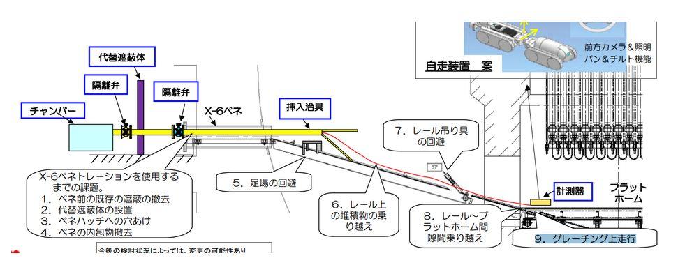 u2_insertion