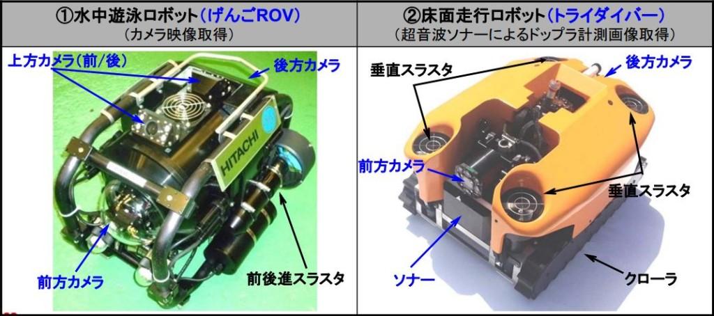 underwaterbots