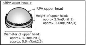 reactor_upper_head