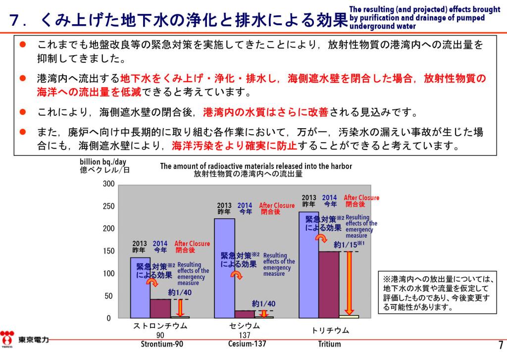 福島県漁連組合長会議説明資料