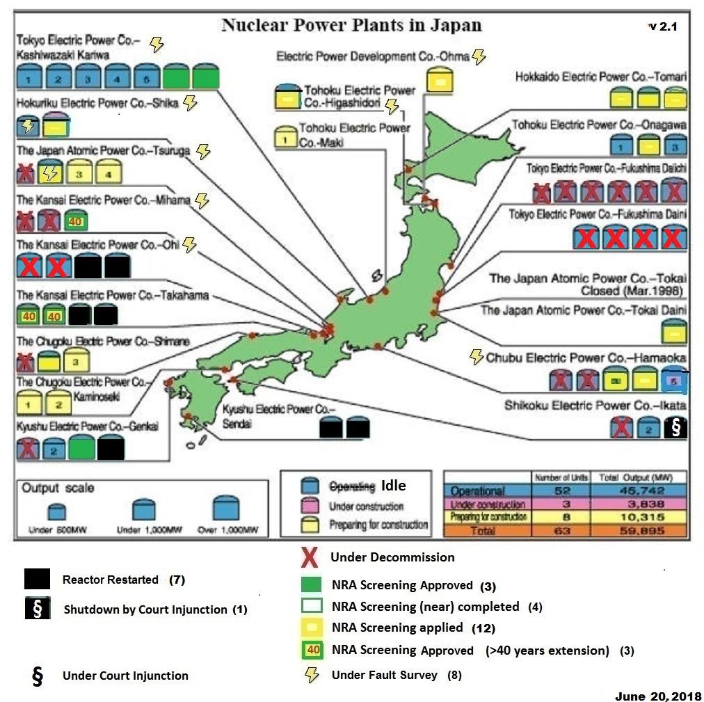 reactorrestart6_2018