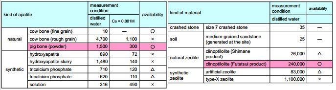 zeolite_materials