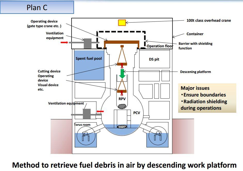 IRID_fuel_removal_planC