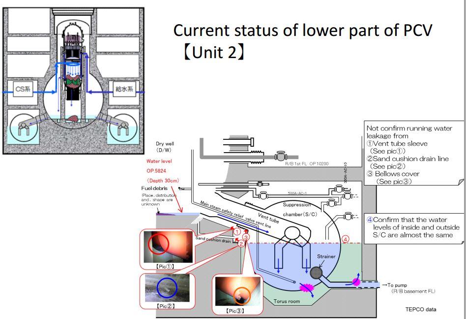 IRID_u2_leaks_2014